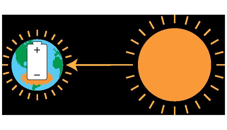 sun-power-1